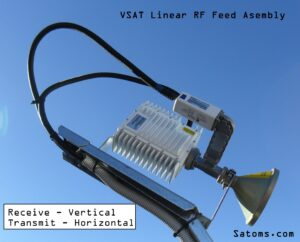 The VSAT RF feed assembly needs to be adjusted for max isolation